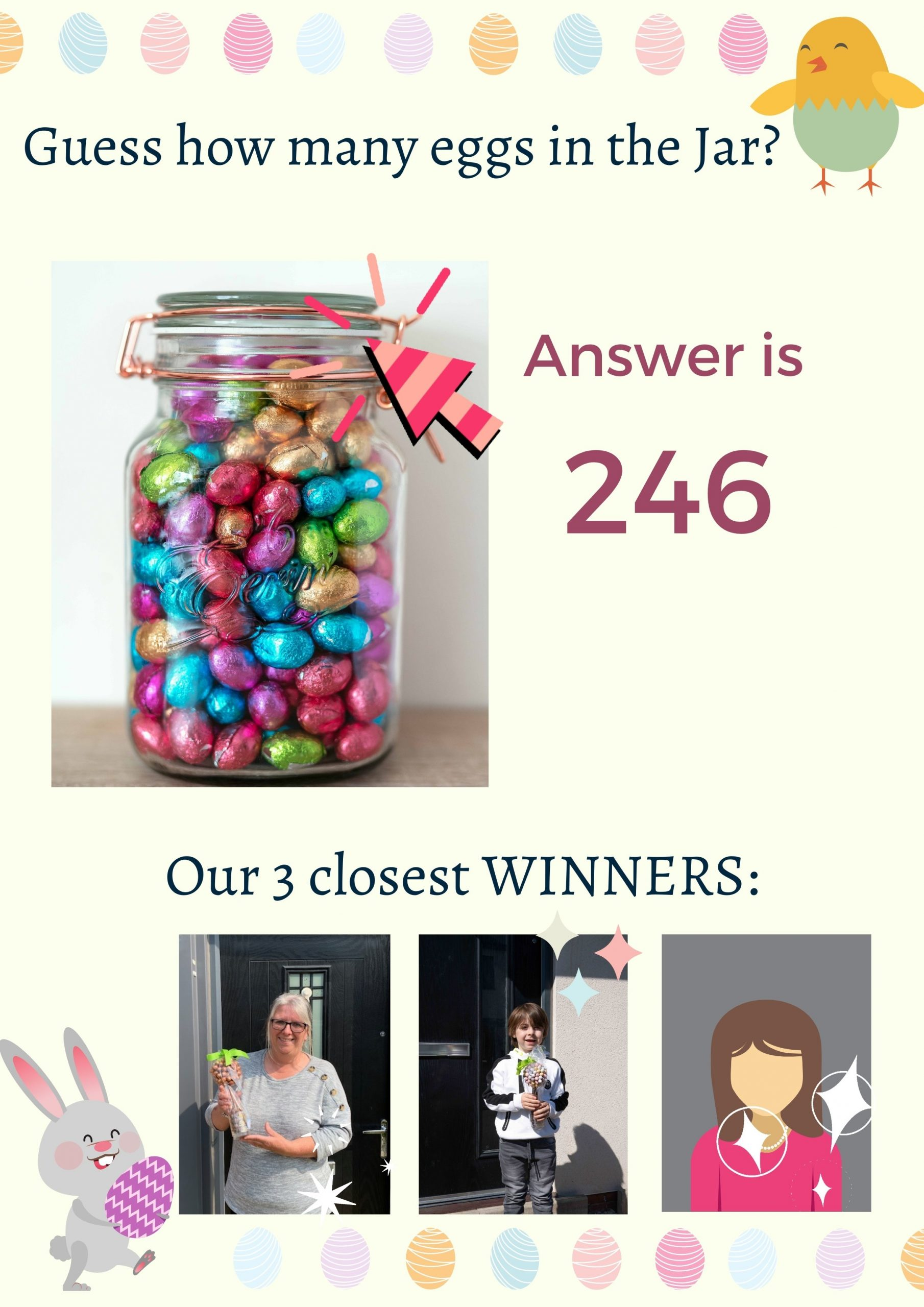 A picture of a jar full of foil-wrapped eggs, showing the correct answer as 246. Photographs of the three winners are lined up at the bottom.